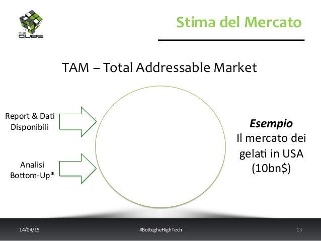 Stima  del  Mercato   TAM  –  Total  Addressable  Market   14/04/15   #BoWegheHighTech   13   Esempi...