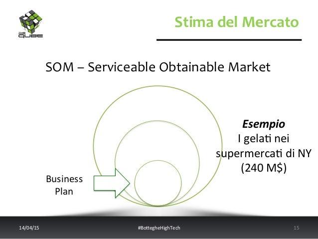 Stima  del  Mercato   SOM  –  Serviceable  Obtainable  Market   14/04/15   #BoWegheHighTech   15   E...