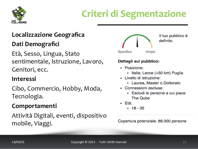 Criteri  di  Segmentazione   Localizzazione  Geografica   Dati  Demografici     Età,  Sesso,  Lingua,  ...