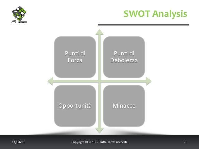 SWOT  Analysis   Pun<  di   Forza   Pun<  di   Debolezza   Opportunità   Minacce   14/04/15   Copyri...