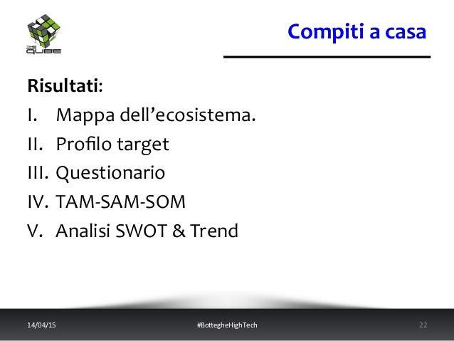 Compiti  a  casa   Risultati:   I. Mappa  dell'ecosistema.   II. Profilo  target   III. Questionario  ...