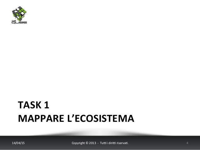 TASK  1   MAPPARE  L'ECOSISTEMA   14/04/15   Copyright  ©  2013    -‐    Tu6  i  diri6  riser...