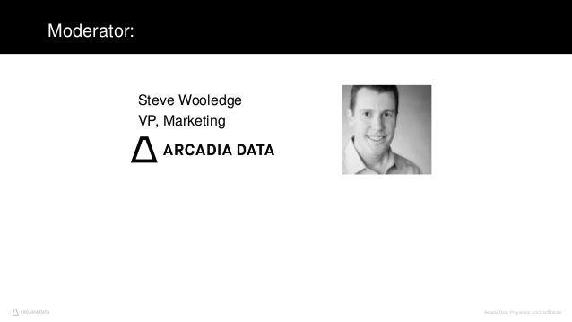 Arcadia Data. Proprietary and Confidential2 Moderator: Steve Wooledge VP, Marketing