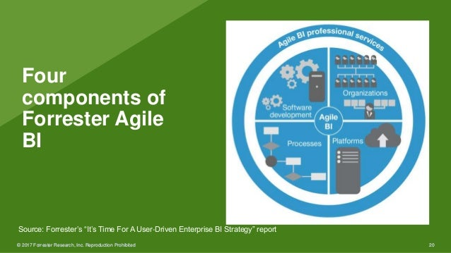 © 2017 Forrester Research, Inc. Reproduction Prohibited 20© 2017 Forrester Research, Inc. Reproduction Prohibited 20 Four ...