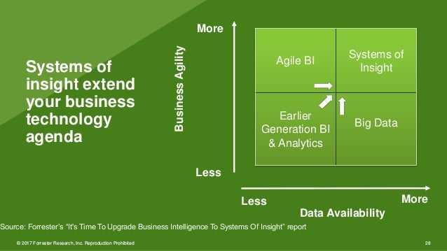 © 2017 Forrester Research, Inc. Reproduction Prohibited 28© 2017 Forrester Research, Inc. Reproduction Prohibited 28 Sourc...