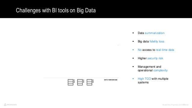 Arcadia Data. Proprietary and Confidential35 Challenges with BI tools on Big Data  Data summarization  Big data fidelity...