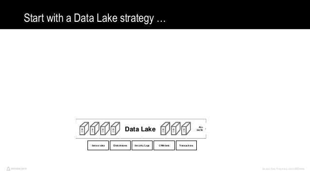 Arcadia Data. Proprietary and Confidential37 Start with a Data Lake strategy … ALL DATA Sensor data Clickstreams Security ...