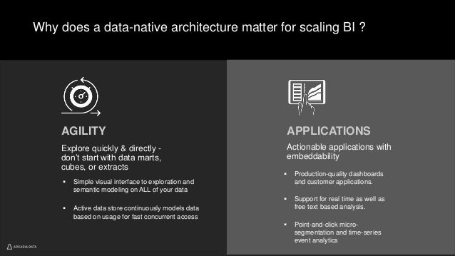 AGILITY Explore quickly & directly - don't start with data marts, cubes, or extracts APPLICATIONS Actionable applications ...