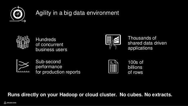 Runs directly on your Hadoop or cloud cluster. No cubes. No extracts. Hundreds of concurrent business users Sub-second per...