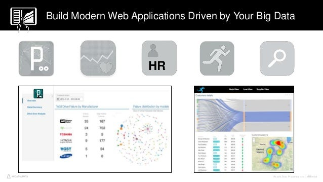 """Arcadia Data. Proprietary and Confidential48 Build Modern Web Applications Driven by Your Big Data HR 5 5"""""""