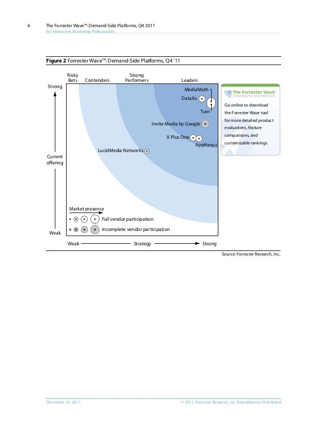 © 2011, Forrester Research, Inc. Reproduction ProhibitedDecember 14, 2011 The Forrester Wave™: Demand-Side Platforms, Q4 2...