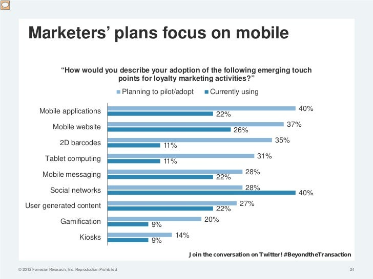 """Marketers' plans focus on mobile                       """"How would you describe your adoption of the following emerging tou..."""