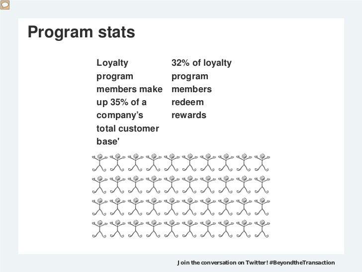 Program stats        Loyalty          32% of loyalty        program          program        members make     members      ...