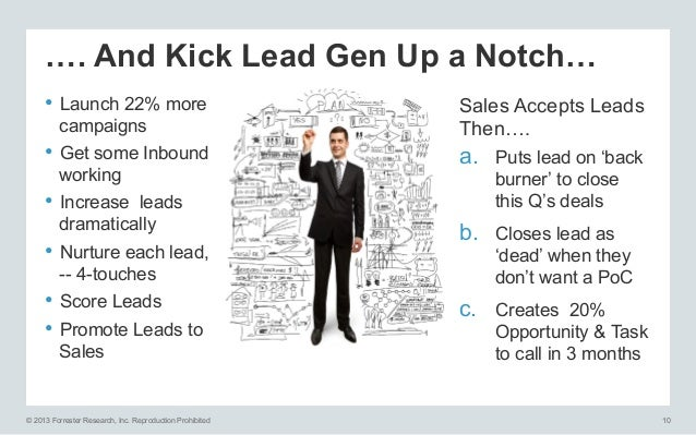 …. And Kick Lead Gen Up a Notch… • Launch 22% more campaigns • Get some Inbound working  Sales Accepts Leads Then….  a....