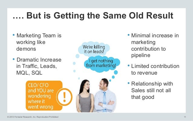 …. But is Getting the Same Old Result • Marketing Team is working like demons  • Dramatic Increase in Traffic, Leads, MQ...