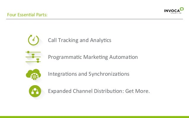 Four  Essen3al  Parts:    Call  Tracking  and  Analy3cs   Programma3c  Marke3ng  Automa3on   Integra3o...