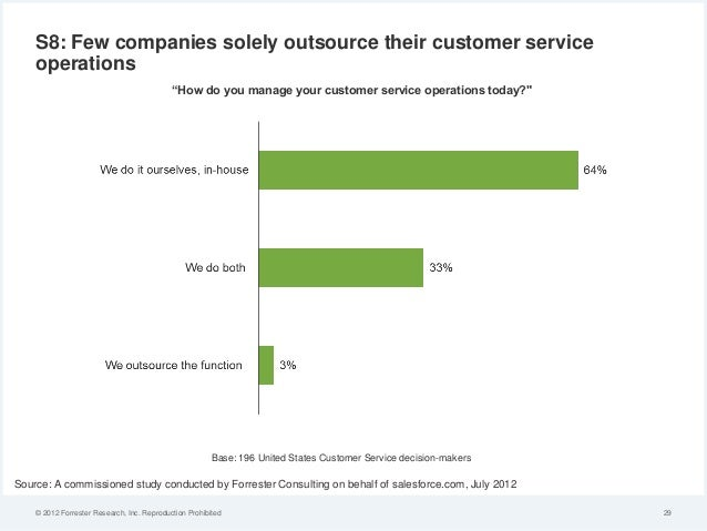 """forrester research reports See why forrester writes that rapid7 """"has already implemented what vrm will  look like in the future"""" download the report."""