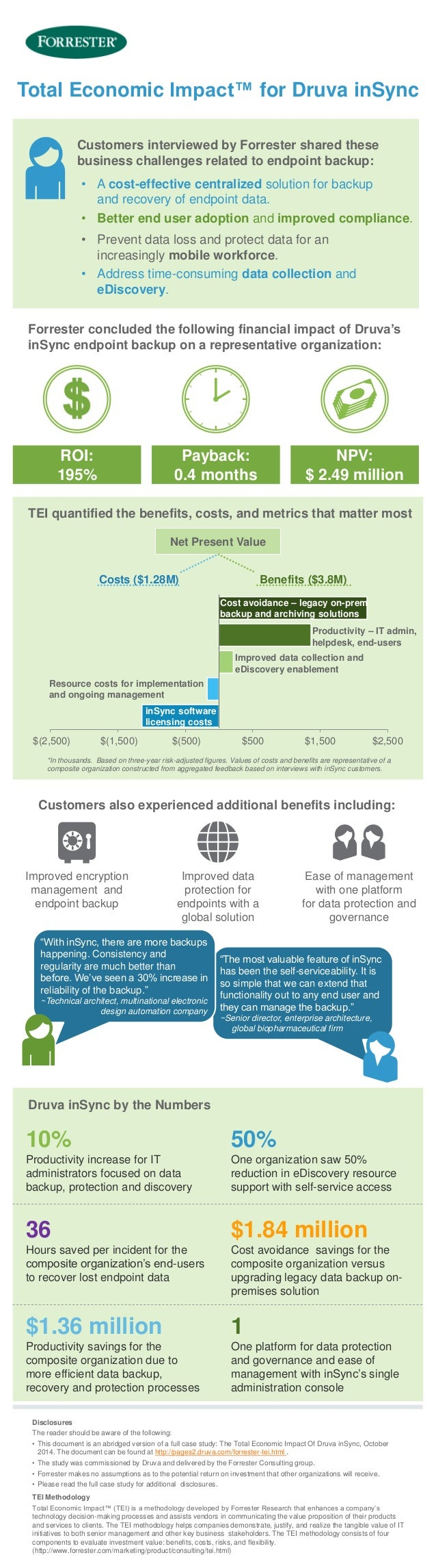 Total Economic Impact™ for Druva inSync Customers interviewed by Forrester shared these business challenges related to end...