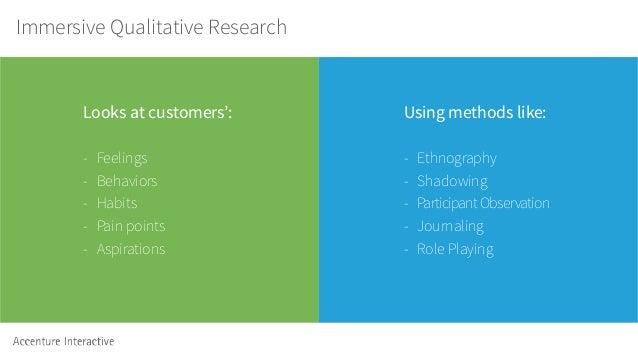 Immersive Qualitative Research Looks at customers':    - Feelings - Behaviors - Habits - Pain points - Aspirations ...