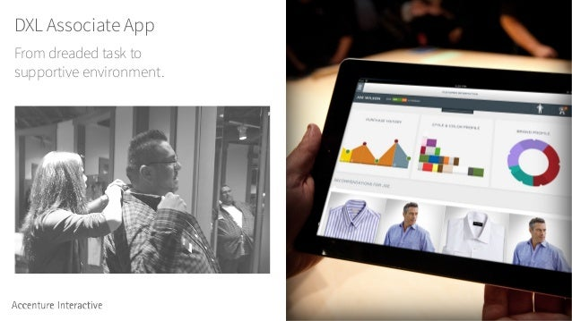 DXL Associate App From dreaded task to supportive environment.