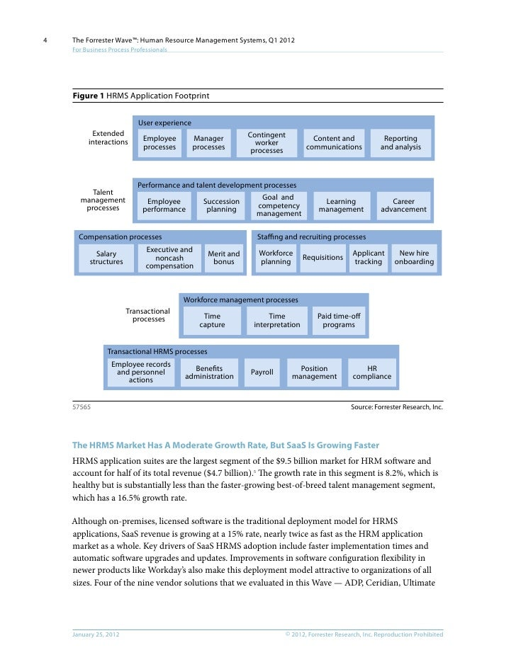Forrester Wave Human Resource Management Systems Q1 2012 1