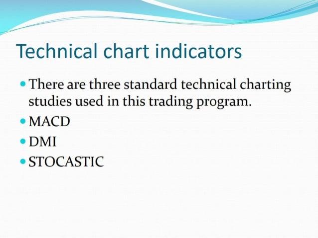 For Sale Gold Etf Trading Algorithm Symbol Is Gld