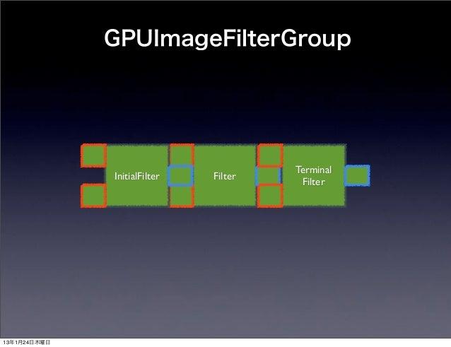 GPUImageFilterGroup                                       Terminal              InitialFilter   Filter                    ...