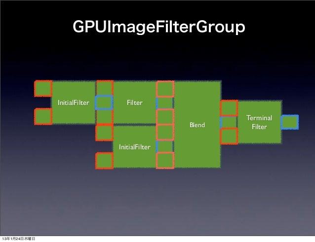 GPUImageFilterGroup              InitialFilter      Filter                                                      Terminal  ...