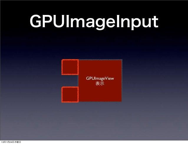 GPUImageInput                   GPUImageView                       表示13年1月24日木曜日