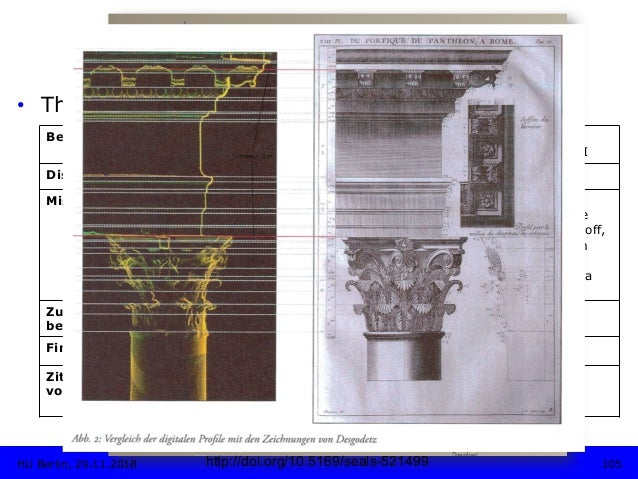 TYPOLOGIE • The Bern Digital Pantheon Project Betreiber: Humboldt Universität zu Berlin, Lehrstuhl für Wissenschaftsgesch...