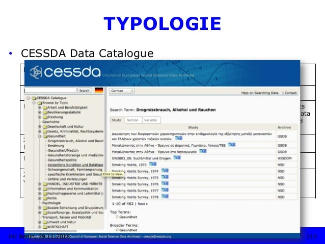 TYPOLOGIE • CESSDA Data Catalogue Betreiber: CESSDA (Council of European Social Science Data Archives), 16 CESSDA Data Pu...