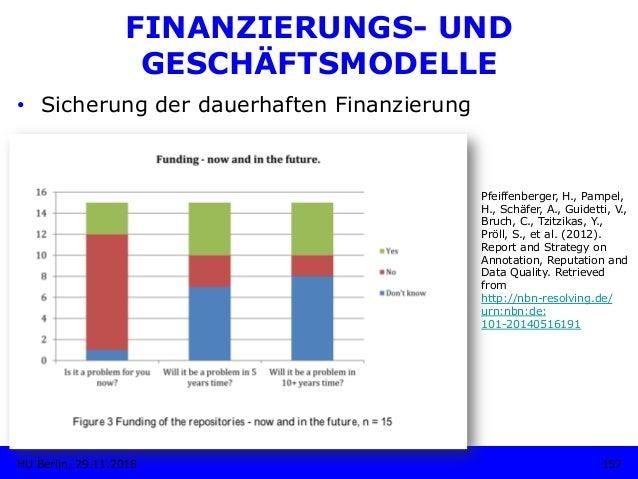 • Sicherung der dauerhaften Finanzierung Pfeiffenberger, H., Pampel, H., Schäfer, A., Guidetti, V., Bruch, C., Tzitzikas,...