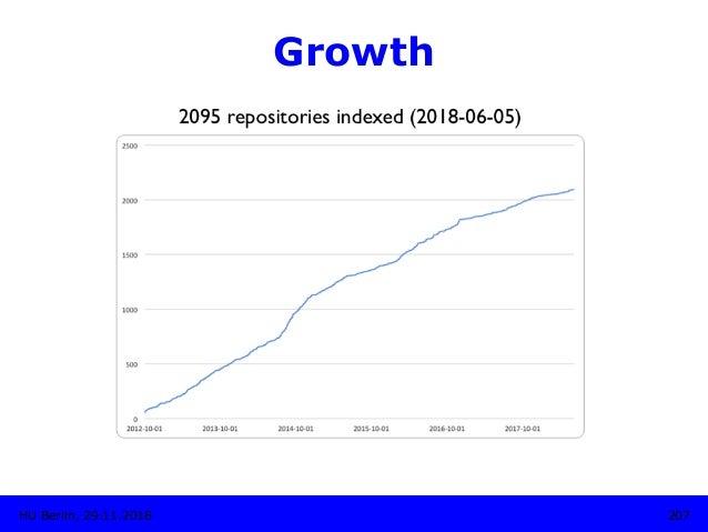 Growth 207HU Berlin, 29.11.2018