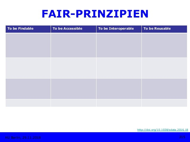 HU Berlin, 29.11.2018 215 FAIR-PRINZIPIEN http://doi.org/10.1038/sdata.2016.18 To be Findable To be Accessible To be Inter...