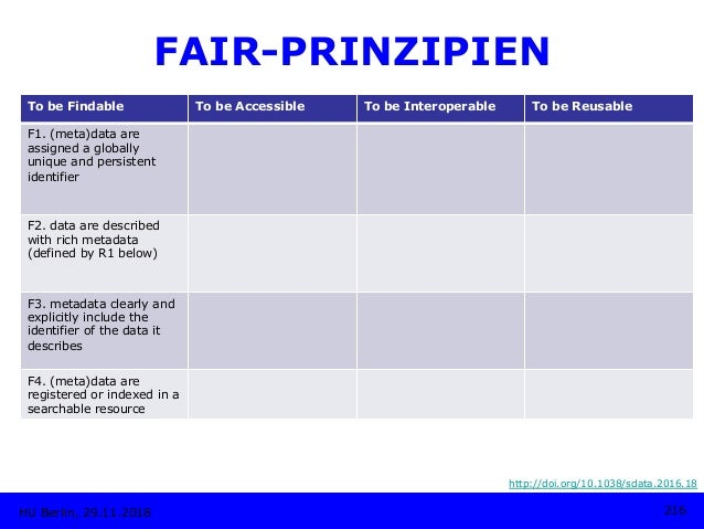 HU Berlin, 29.11.2018 216 FAIR-PRINZIPIEN http://doi.org/10.1038/sdata.2016.18 To be Findable To be Accessible To be Inter...