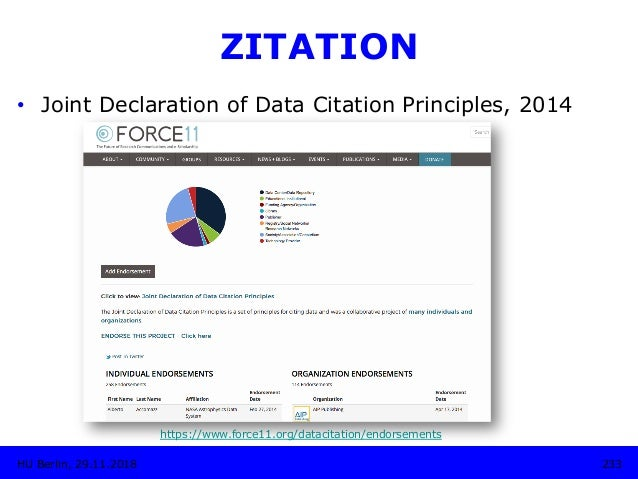 233HU Berlin, 29.11.2018 ZITATION • Joint Declaration of Data Citation Principles, 2014 https://www.force11.org/datacitat...