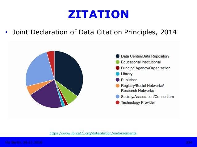 234HU Berlin, 29.11.2018 ZITATION • Joint Declaration of Data Citation Principles, 2014 https://www.force11.org/datacitat...