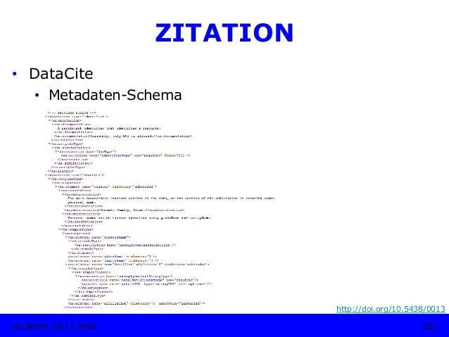 251HU Berlin, 29.11.2018 ZITATION • DataCite • Metadaten-Schema http://doi.org/10.5438/0013