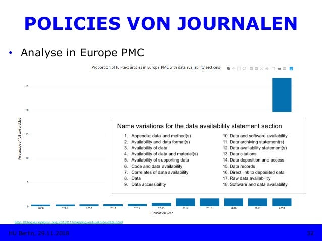 • Analyse in Europe PMC 32HU Berlin, 29.11.2018 http://blog.europepmc.org/2018/11/mapping-out-path-to-data.html POLICIES ...