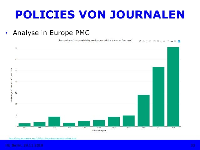 • Analyse in Europe PMC 33HU Berlin, 29.11.2018 http://blog.europepmc.org/2018/11/mapping-out-path-to-data.html POLICIES ...