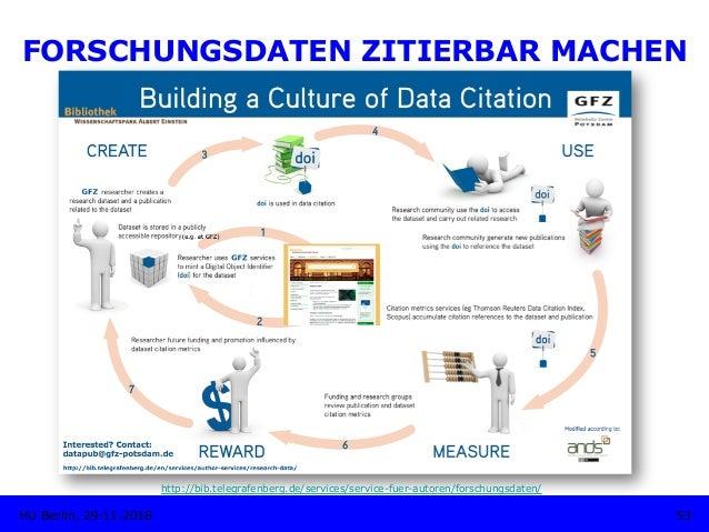 53HU Berlin, 29.11.2018 FORSCHUNGSDATEN ZITIERBAR MACHEN http://bib.telegrafenberg.de/services/service-fuer-autoren/forsch...