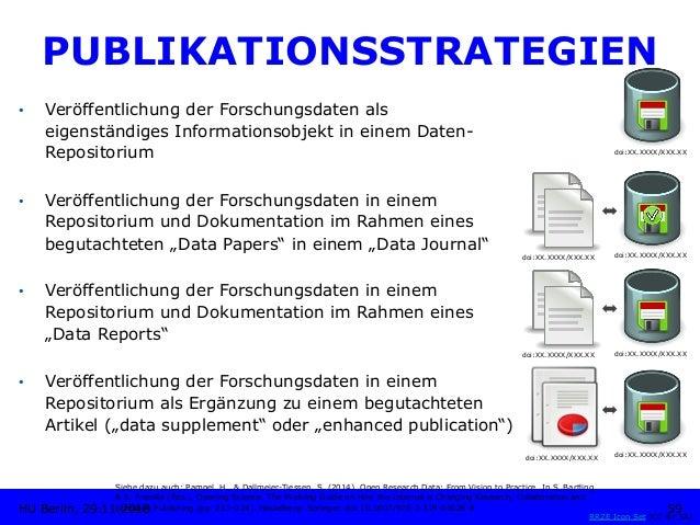 PUBLIKATIONSSTRATEGIEN • Veröffentlichung der Forschungsdaten als eigenständiges Informationsobjekt in einem Daten- Repos...