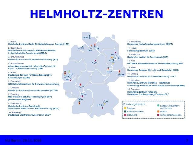 HELMHOLTZ-ZENTREN 7HU Berlin, 29.11.2018 11. Heidelberg Deutsches Krebsforschungszentrum (DKFZ) 12. Jülich Forschungszentr...