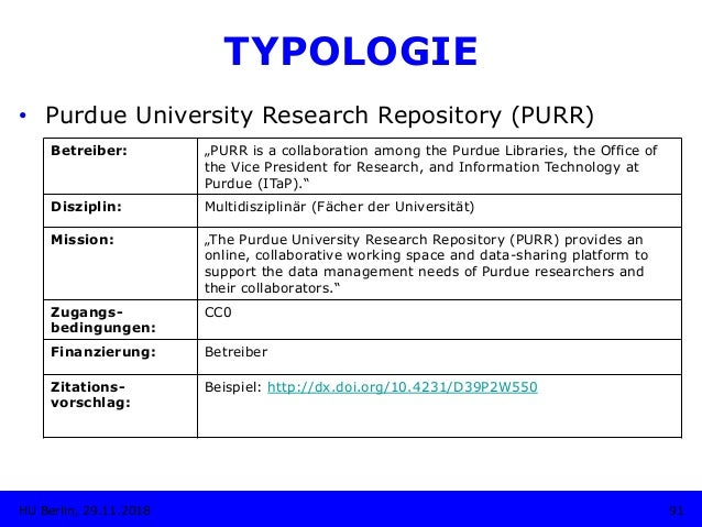 """TYPOLOGIE • Purdue University Research Repository (PURR) Betreiber: """"PURR is a collaboration among the Purdue Libraries, ..."""