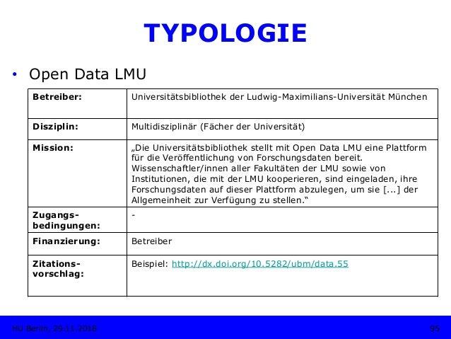 TYPOLOGIE • Open Data LMU Betreiber: Universitätsbibliothek der Ludwig-Maximilians-Universität München Disziplin: Multidi...