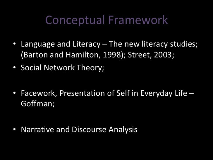 theoretical framework on facebook Hero images / getty images the symbolic interaction perspective, also called symbolic interactionism, is a major framework of sociology theory.