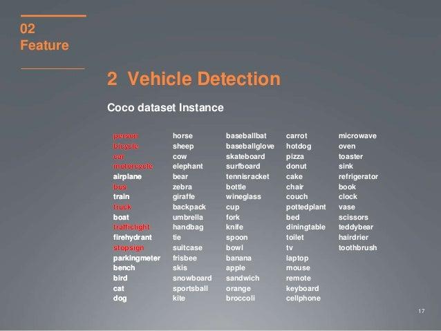 Autonomous driving function on driving video