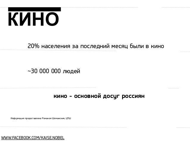 КИНО 20% населения за последний месяц были в кино  ~30 000 000 людей  кино - основной досуг россиян  Информация предоставл...