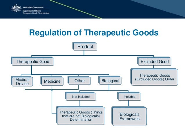 australian regulatory guidelines for biologicals