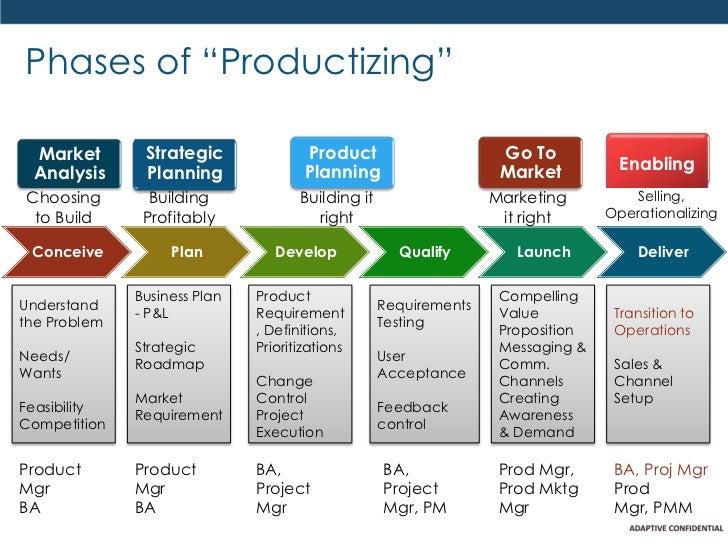 Marketing project plan vaydileforic marketing project plan wajeb Gallery